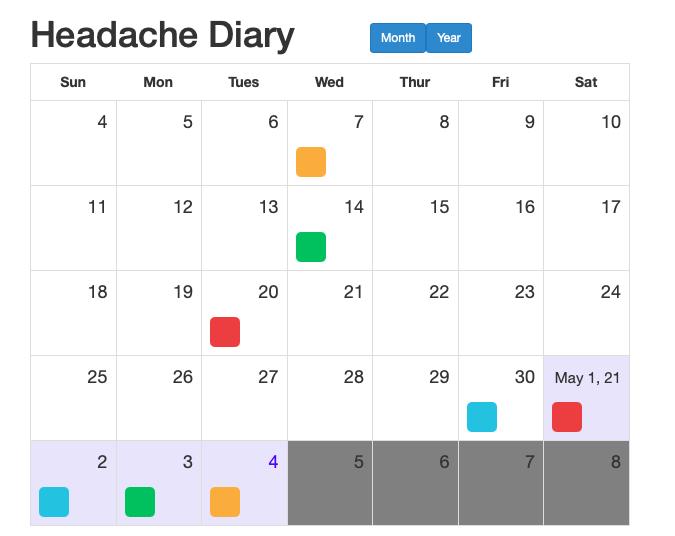 QuesGen ePRO Headache Diary example